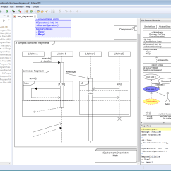 Free Software To Draw Uml Diagrams Causal Loop Diagram Template Umlet Tools For Fast