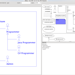 Free Uml Sequence Diagram Tool Bmw E90 Stereo Wiring Umlet Homepage