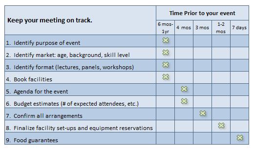 meeting planning checklist