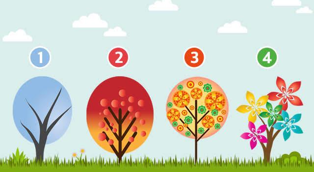 [Teste de Personalidade] Escolha a árvore que mais atraiu o seu olhar!