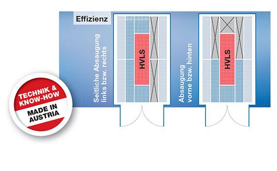 KTLS-Technology_Energieeinsparung