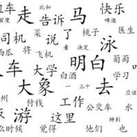 Parle t'on d'alphabet chinois ou de caractère chinois ?