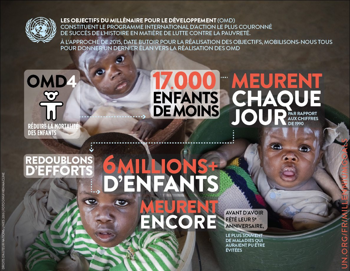 OMD 4 : Mortalité infantile