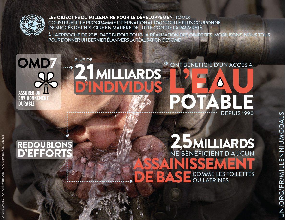 OMD 7 : Environnement