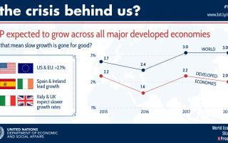 DESA infographic