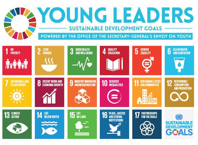 YL SDGs