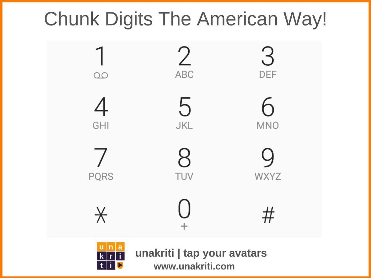 How to chunk phone digits the American way?