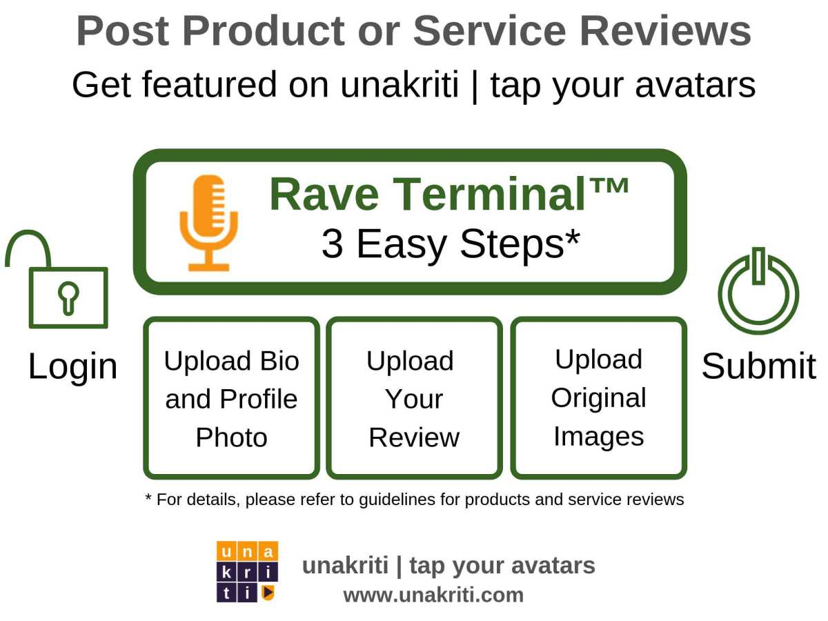 How can I publish my reviews as a guest contributor on Unakriti?