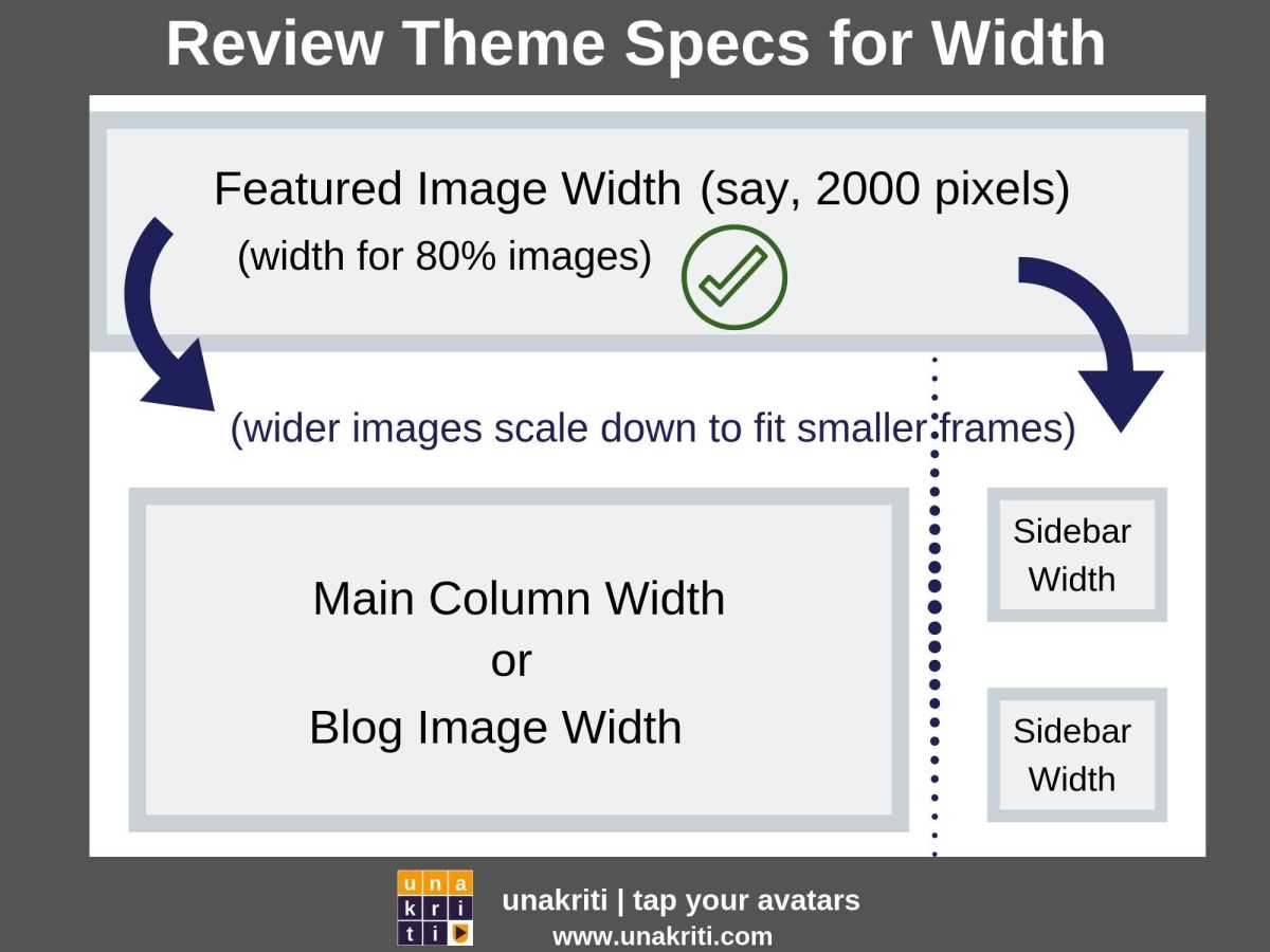 What is a recommended width for website photos?