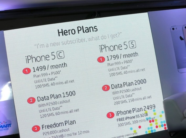 Hero Plans of Smart of the iPhone 5C and 5S