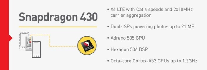 snapdragon_430_features-inline
