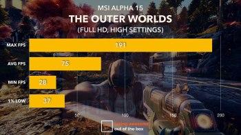 MSI Alpha 15 Gaming Benchmark.003