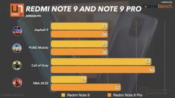 Redmi Note 9 Benchmarks.002