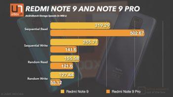 Redmi Note 9 Benchmarks.003