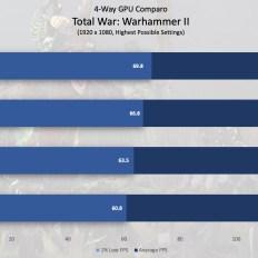 RX6900XT Deep Dive Updated_7