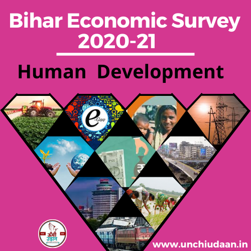 You are currently viewing Bihar Economic Survey 2020-21 Human Development   Page-1