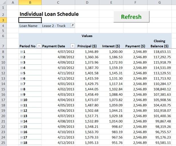 amortization table calculator accounting