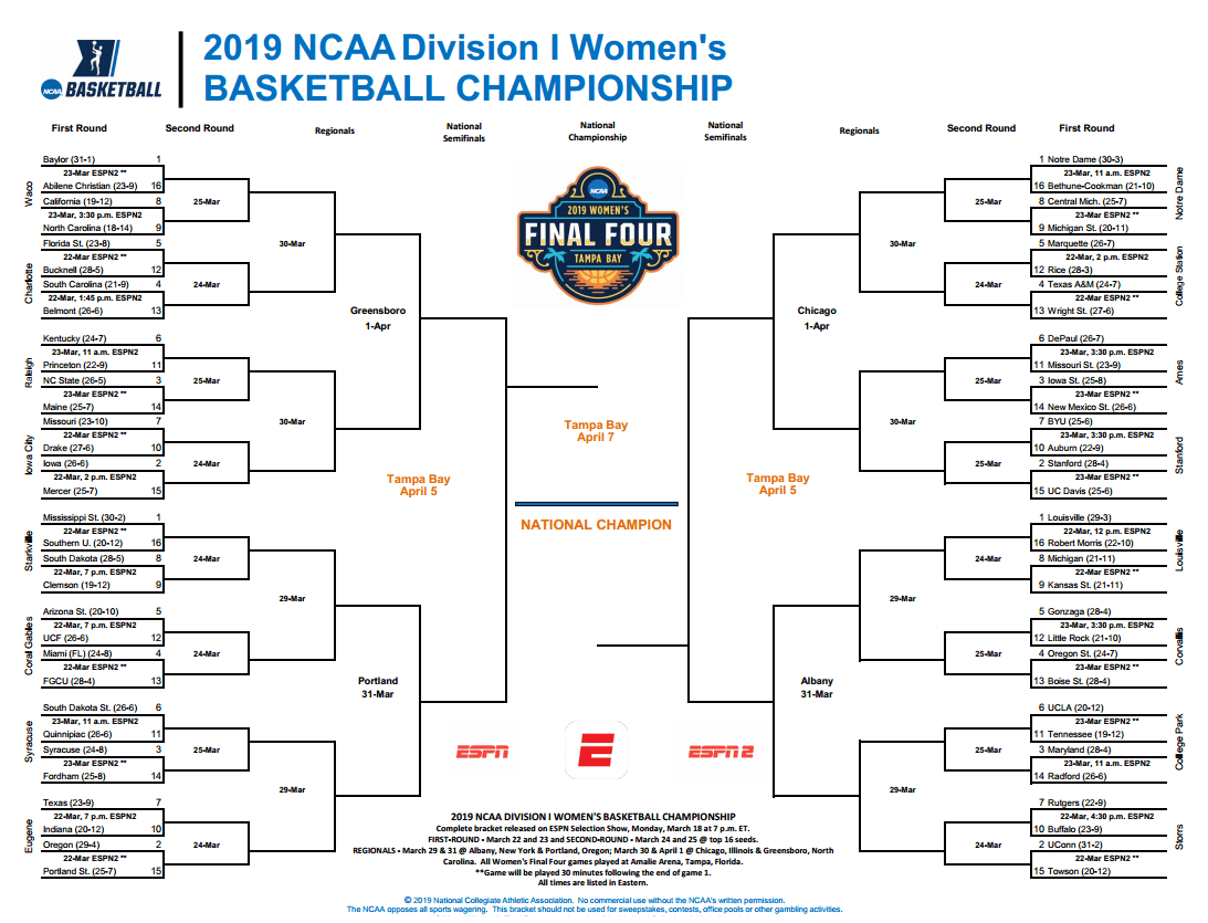 graphic regarding Nit Printable Bracket referred to as A Direct toward Effectively Navigate March Insanity and Other