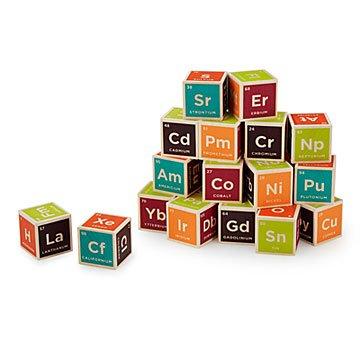 Periodic Table Building Blocks