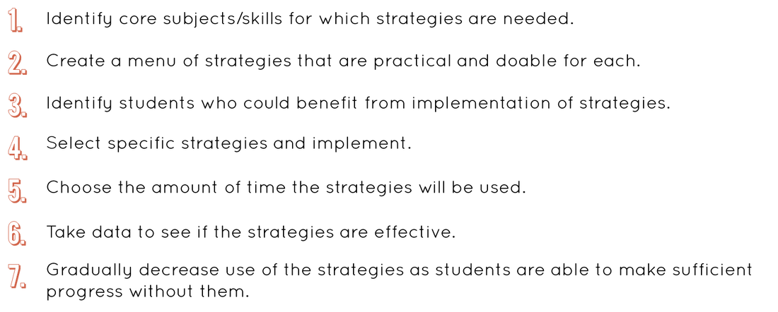 Task Difficulty: Strategies for Supporting Student Towards