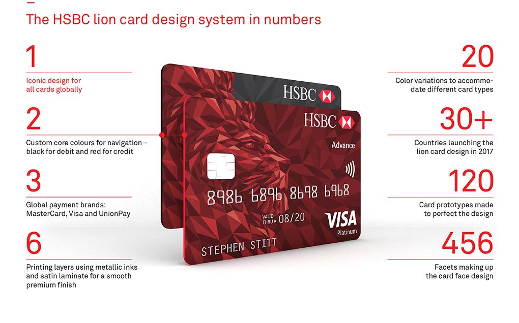 Brand New: HSBC Global Credit Cards