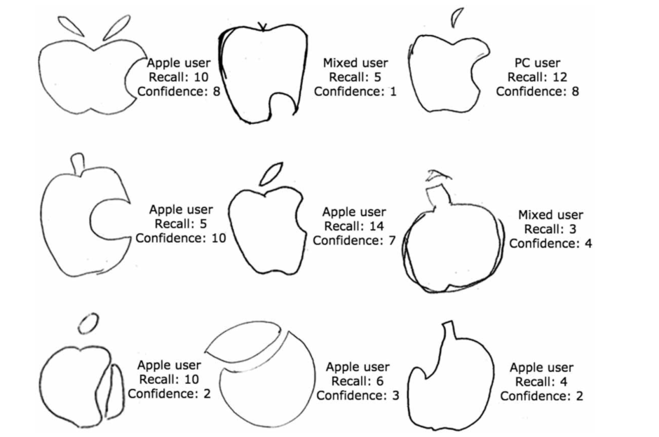 Brand New: Apple Logo from Memory