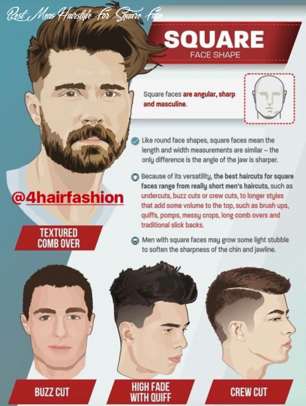 Pin on cut best mens hairstyle for square face