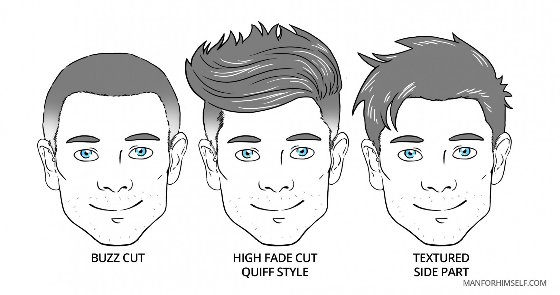 The best hairstyle for your face shape | man for himself best mens hairstyle for square face