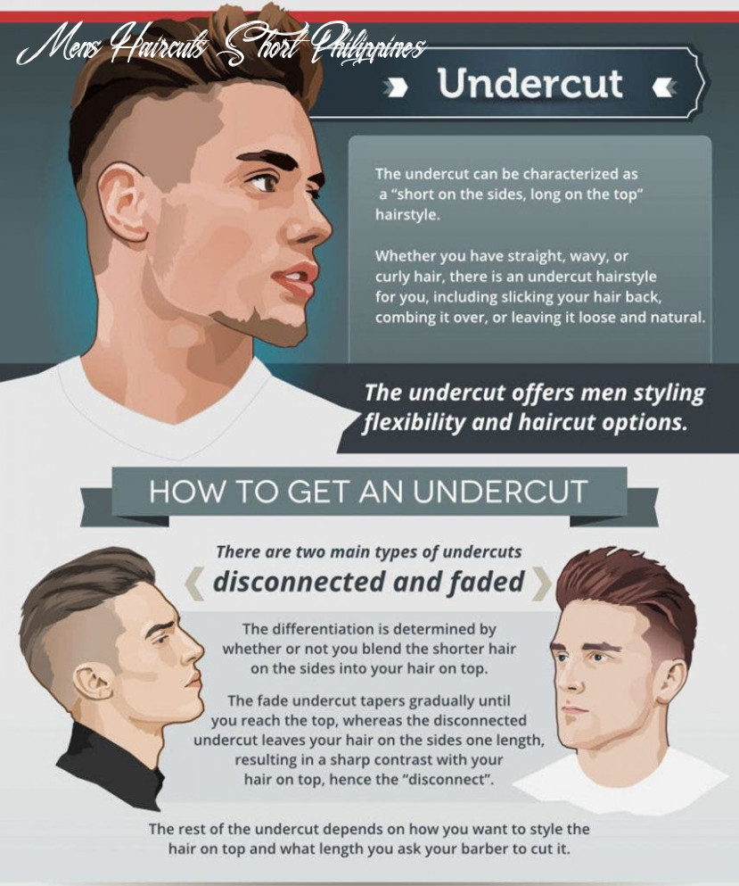 Top 12 hairstyles for men and how to achieve them when in manila mens haircuts short philippines