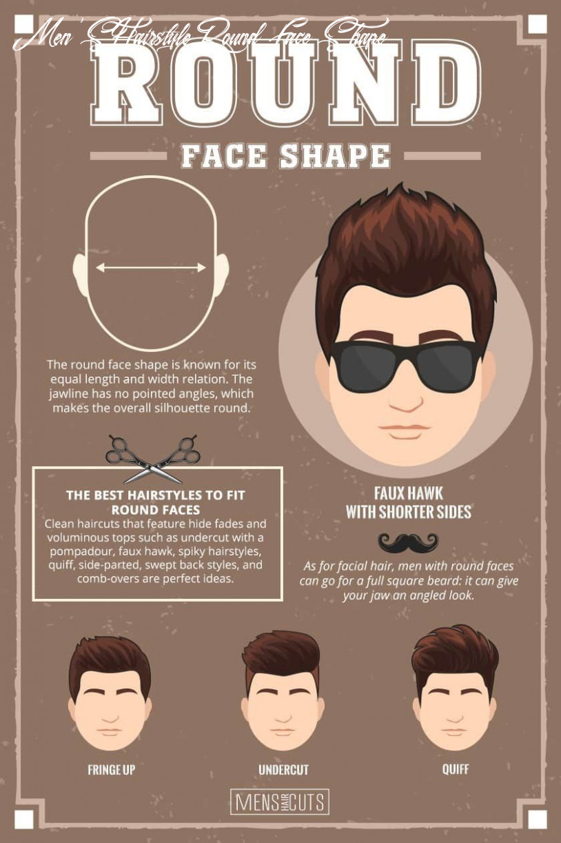 What haircut should i get for my face shape? in 11 | round face