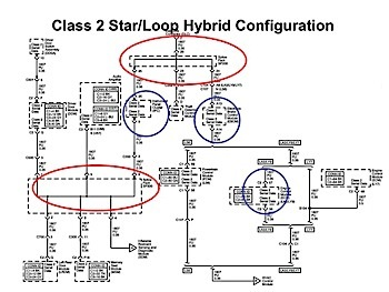 Tech Feature: Controller Area Network (CAN) Bus Topology