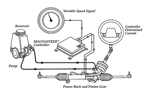 2005 Cadillac Sts Engine Electrical Diagram 2005 Chrysler