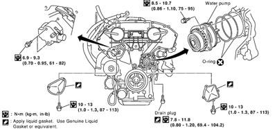2004 Nissan maxima overheating