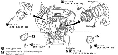 2004 nissan frontier radio wiring diagram frigidaire tech feature cooling system and water pump service for the figure 1