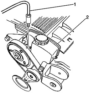Service manual [2001 Cadillac Eldorado Power Steering Hose