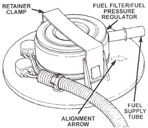 1996 Jeep Cherokee Fuel Pressure Regulator Location, 1996