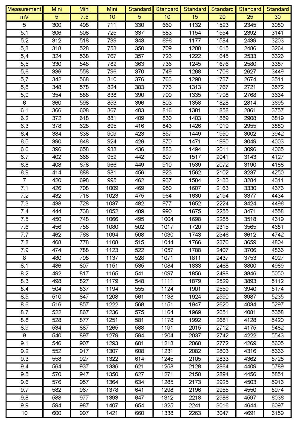 medium resolution of cooper electric supply top upcoming cars 2020 99 dodge dakota wiring diagram hino radio wiring diagram