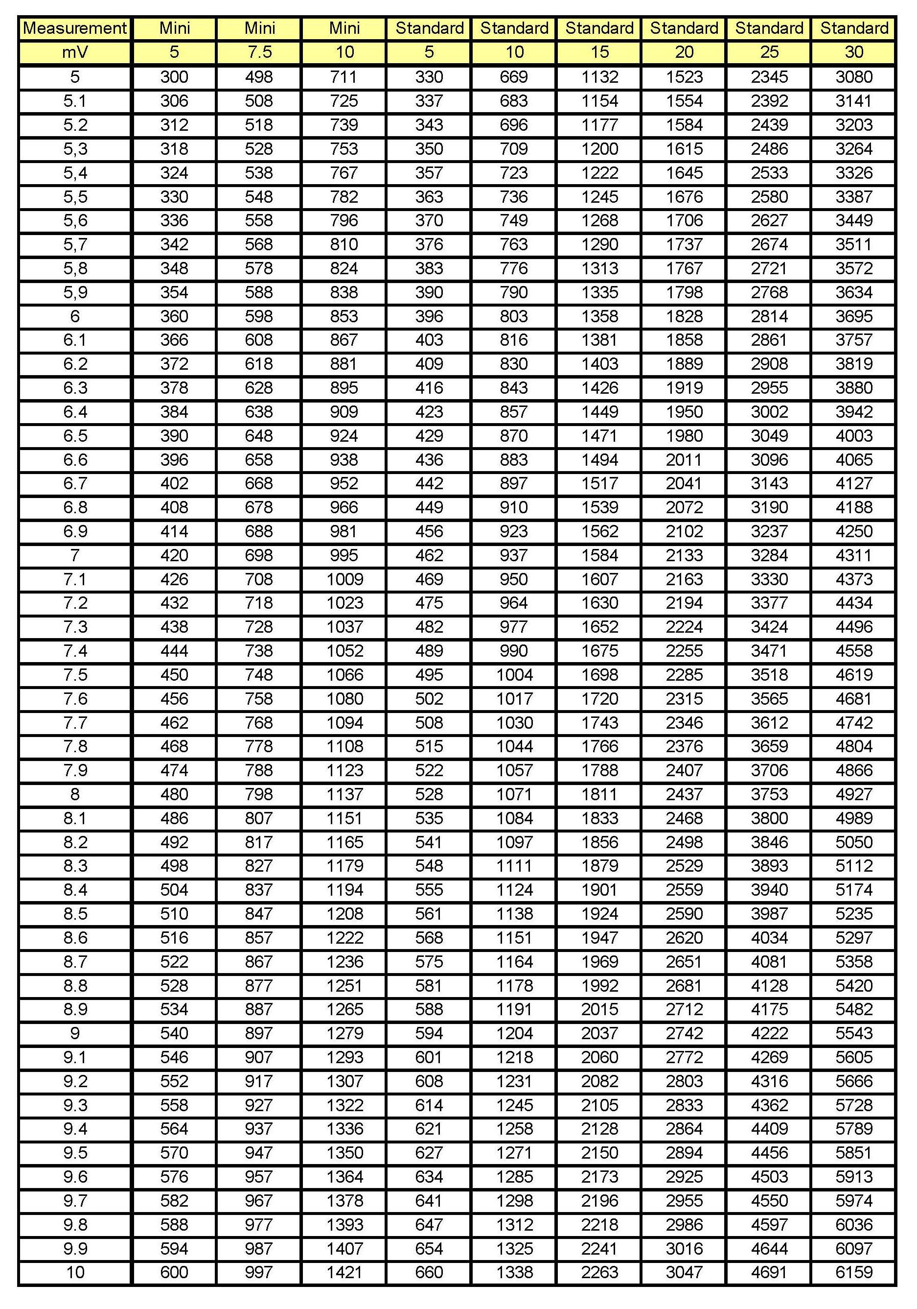 hight resolution of cooper electric supply top upcoming cars 2020 99 dodge dakota wiring diagram hino radio wiring diagram