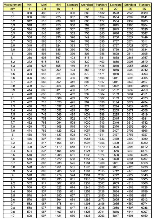 small resolution of cooper electric supply top upcoming cars 2020 99 dodge dakota wiring diagram hino radio wiring diagram