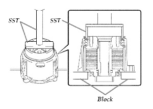 Tech Tip: Abnormal Noise from Toyota's Rear Differential