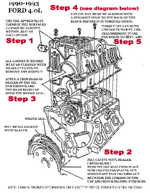 Tech Tip: Oil Leak Repair for 1990-'93 4.0L Ford V6 Engines