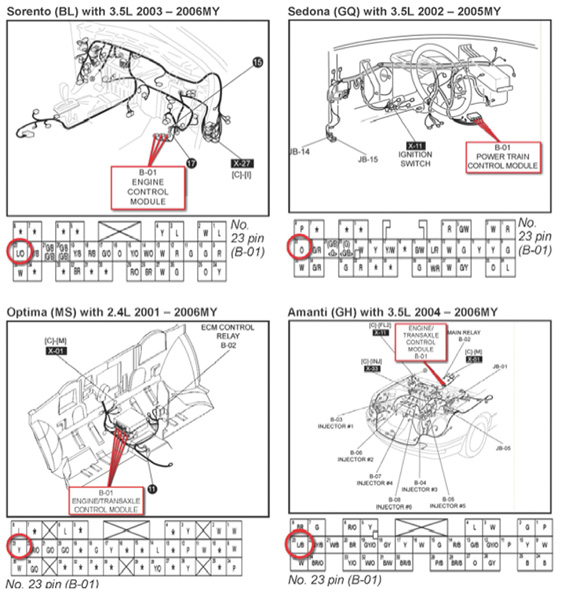 2003 Kia Sedona Engine Wiring Harness : 37 Wiring Diagram