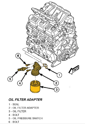 Service manual [2001 Chrysler Town Country Oil Filter Bolt
