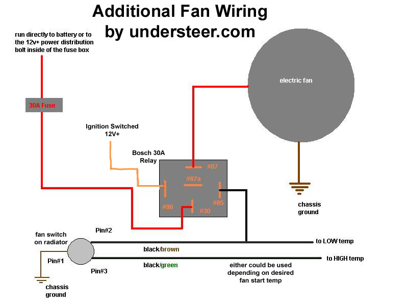 Help! Wiring electric SPAL fan