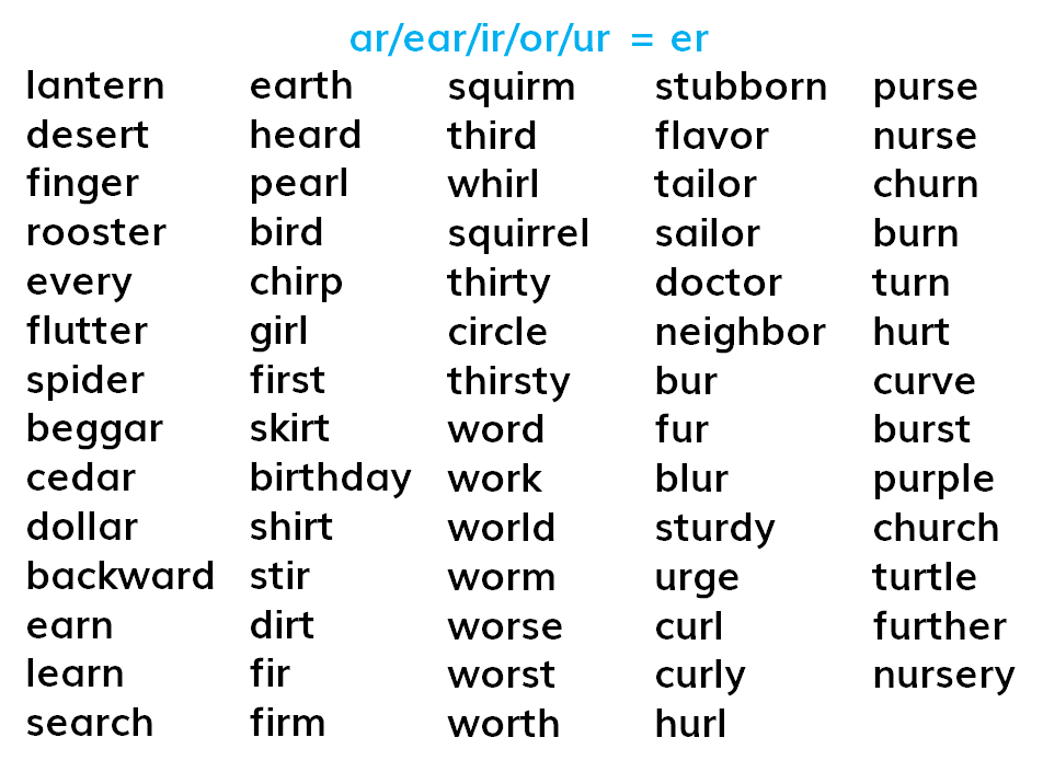 Joe blog: Er Words Phonics List