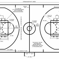 High School Basketball Court Diagram Conti 150cc Quad Bike Wiring Junior Dimensions A Creative Mom
