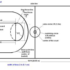 High School Basketball Court Diagram Gm Alternator Wiring Done Ideas Page 13 Of A Creative Mom Dimensions Review