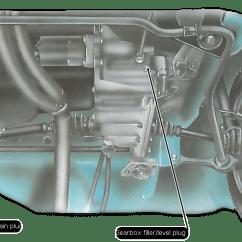 2005 Kia Rio Engine Diagram Rover 75 Audio Wiring Comprobación Del Nivel De Aceite La Caja Cambios, Drenaje Y