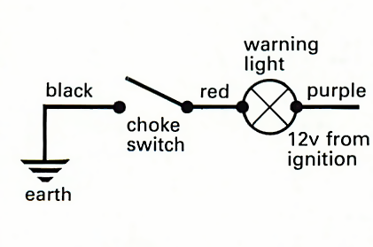 8. Wiring up