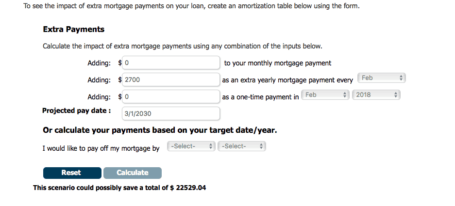 extra payment to principal mortgage calculator